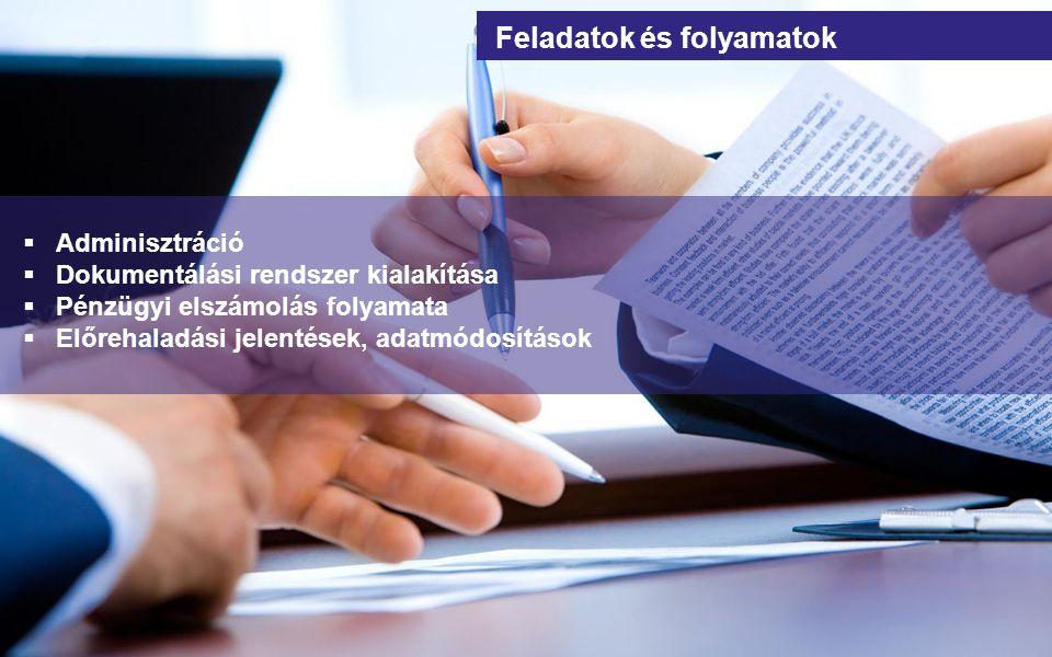  Adminisztráció  Dokumentálási rendszer kialakítása  Pénzügyi elszámolás folyamata  Előrehaladási jelentések, adatmódosítások Feladatok és folyamatok