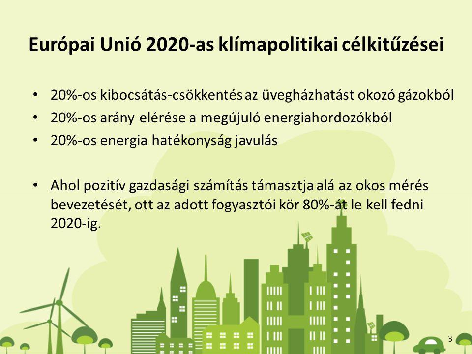 Európai Unió 2020-as klímapolitikai célkitűzései 20%-os kibocsátás-csökkentés az üvegházhatást okozó gázokból 20%-os arány elérése a megújuló energiahordozókból 20%-os energia hatékonyság javulás Ahol pozitív gazdasági számítás támasztja alá az okos mérés bevezetését, ott az adott fogyasztói kör 80%-át le kell fedni 2020-ig.