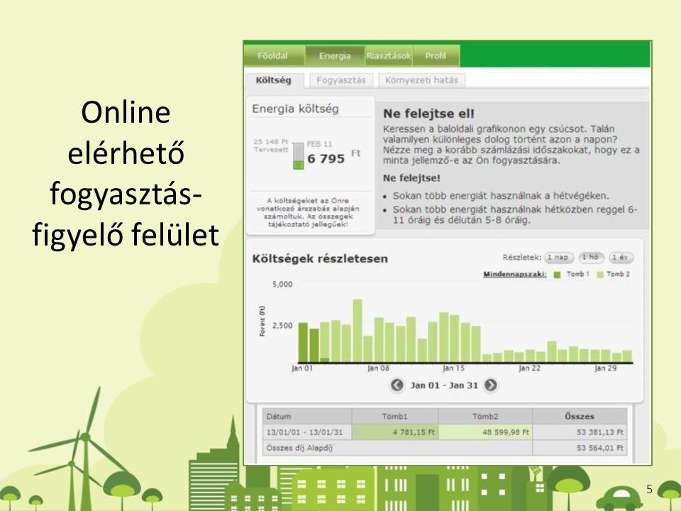 Online elérhető fogyasztás- figyelő felület 5
