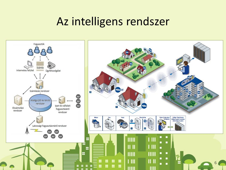 Az intelligens rendszer 6