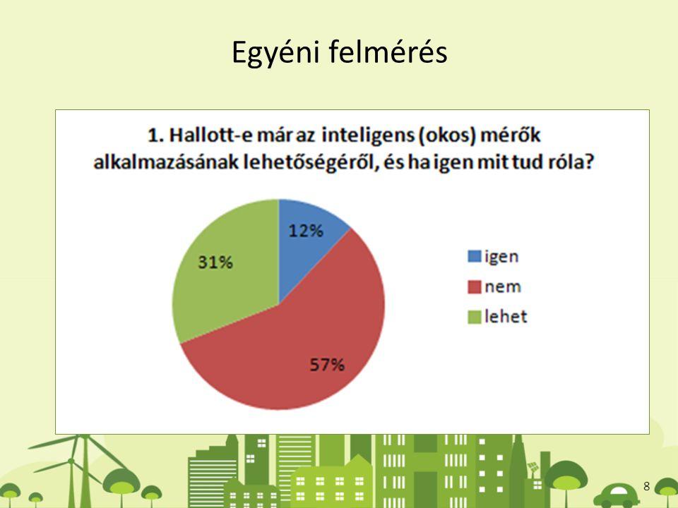 Egyéni felmérés 8