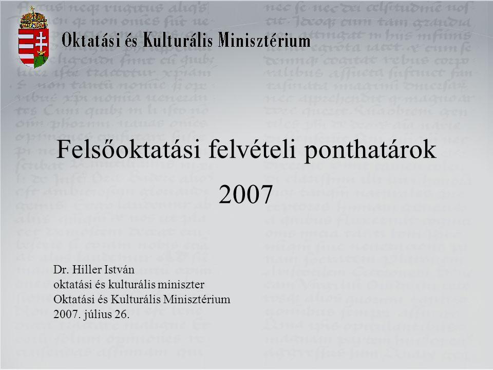 A legnépszerűbb intézmények (alap, nappali, államilag támogatott képzések) Intézmény Jelentkezők száma Felvettek jelentkezési sorszáma Felvettek közül nyelvvizsgával rendelkezik Felvettek közül emeltszintű érettségivel rendelkezik Eötvös Loránd Tudományegyetem102701,2251072530 Pécsi Tudományegyetem85311,2432161369 Szegedi Tudományegyetem77791,2336651936 Debreceni Egyetem76271,230351642 Budapesti Corvinus Egyetem59831,1824371393 Budapesti Gazdasági Főiskola59431,5131981198 Budapesti Műszaki Egyetem53681,2535002342 Semmelweis Egyetem41331,131231837 Budapesti Műszaki Főiskola37181,341177360 Miskolci Egyetem36761,221143417 Széchenyi István Egyetem31871,21997323 Szent István Egyetem30511,431035431 Nyugat-Magyarországi Egyetem29601,29817149 Pannon Egyetem29461,311136313 Nyíregyházi Főiskola29031,37529127