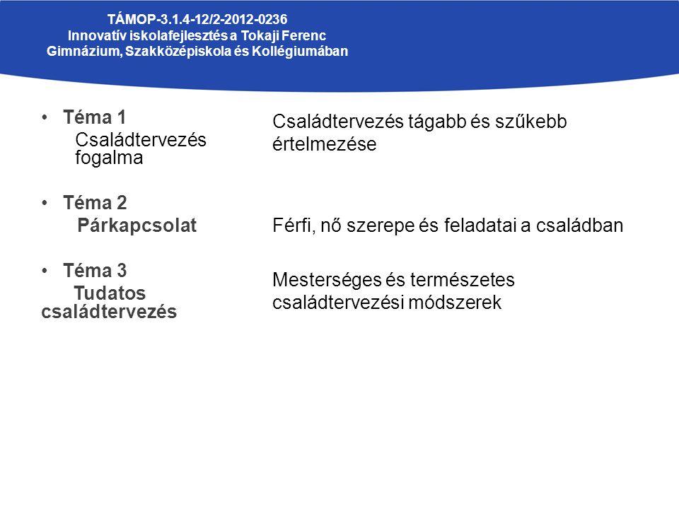 CÉL: A) a fogamzás megelőzése B) a fogamzás elősegítése 1.