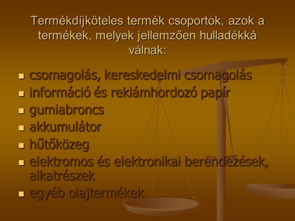 Jövedéki szabályozás alá eső termékek köre Ásványolaj Ásványolaj Dohány gyártmány Dohány gyártmány Alkohol Alkohol Sör Sör Bor Bor Pezsgő Pezsgő Köztes alkohol termékek Köztes alkohol termékek