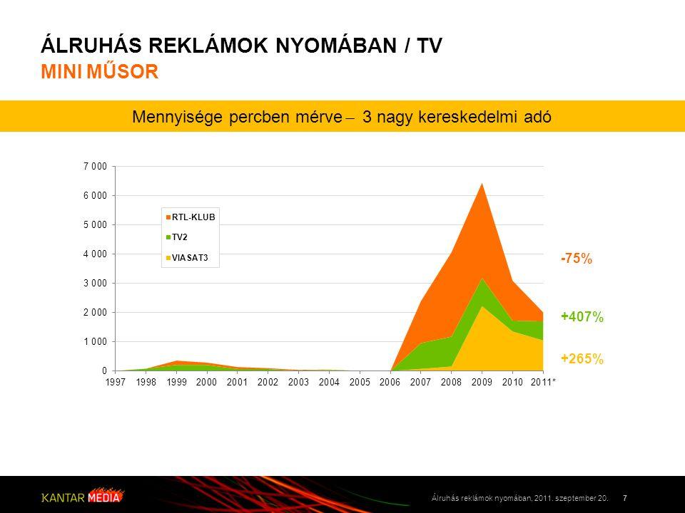 ÁLRUHÁS REKLÁMOK NYOMÁBAN / TV MINI MŰSOR 7Álruhás reklámok nyomában, 2011. szeptember 20. Mennyisége percben mérve ̶ 3 nagy kereskedelmi adó -75% +40