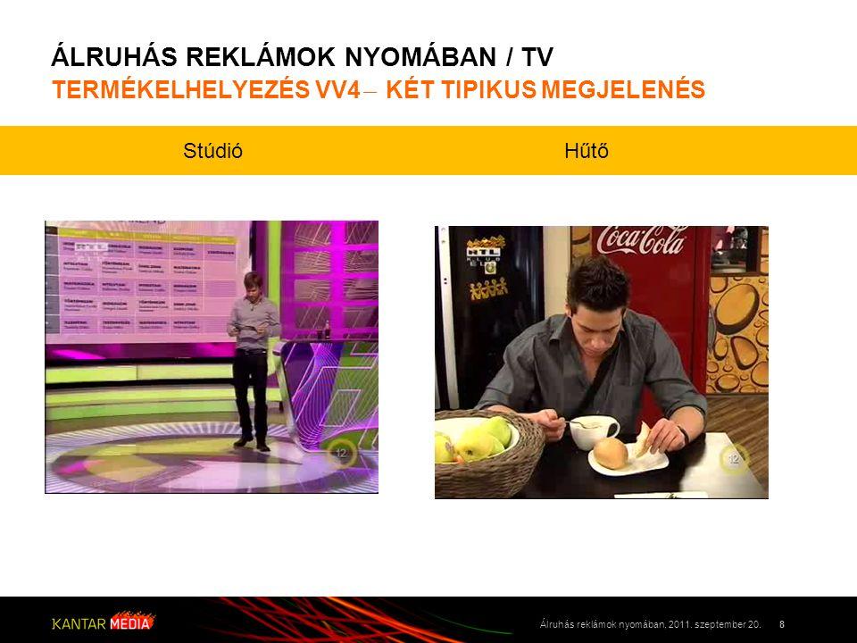 ÁLRUHÁS REKLÁMOK NYOMÁBAN / TV TERMÉKELHELYEZÉS VV4 ̶ KÉT TIPIKUS MEGJELENÉS 8Álruhás reklámok nyomában, 2011.