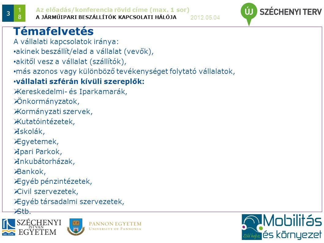 Az előadás/konferencia rövid címe (max. 1 sor) 2012.05.04 3 1818 A vállalati kapcsolatok iránya: akinek beszállít/elad a vállalat (vevők), akitől vesz