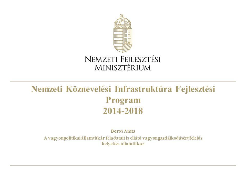 Nemzeti Köznevelési Infrastruktúra Fejlesztési Program 2014-2018 Boros Anita A vagyonpolitikai államtitkár feladatait is ellátó vagyongazdálkodásért felelős helyettes államtitkár
