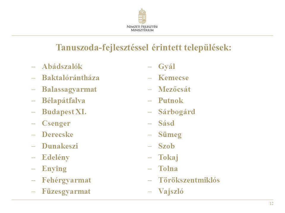 12 Tanuszoda-fejlesztéssel érintett települések:  Abádszalók  Baktalórántháza  Balassagyarmat  Bélapátfalva  Budapest XI.