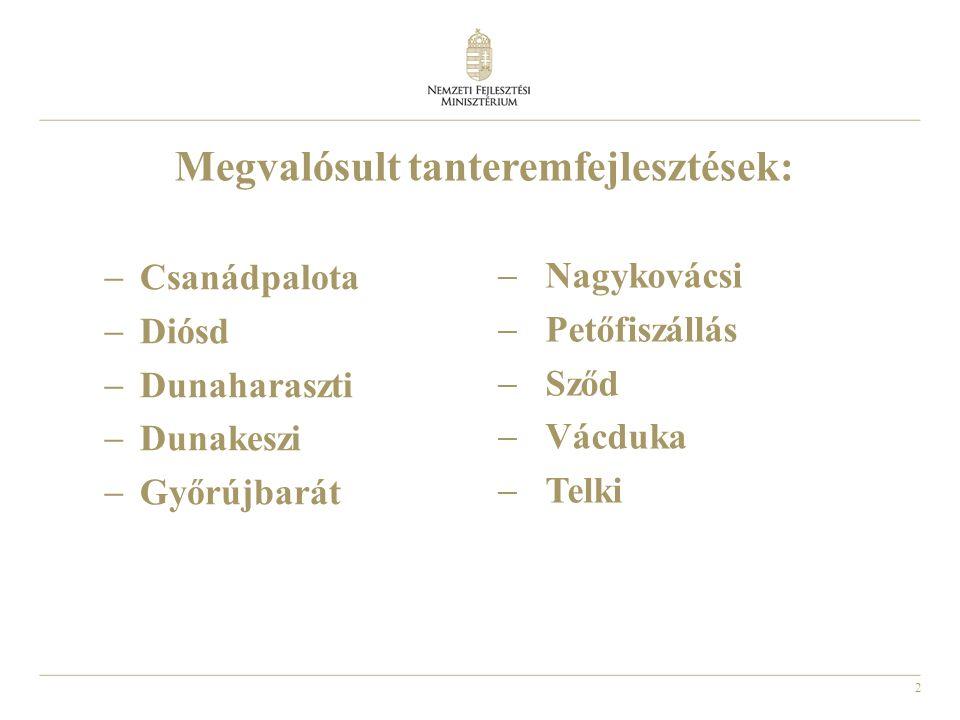 2 Megvalósult tanteremfejlesztések:  Csanádpalota  Diósd  Dunaharaszti  Dunakeszi  Győrújbarát  Nagykovácsi  Petőfiszállás  Sződ  Vácduka  Telki