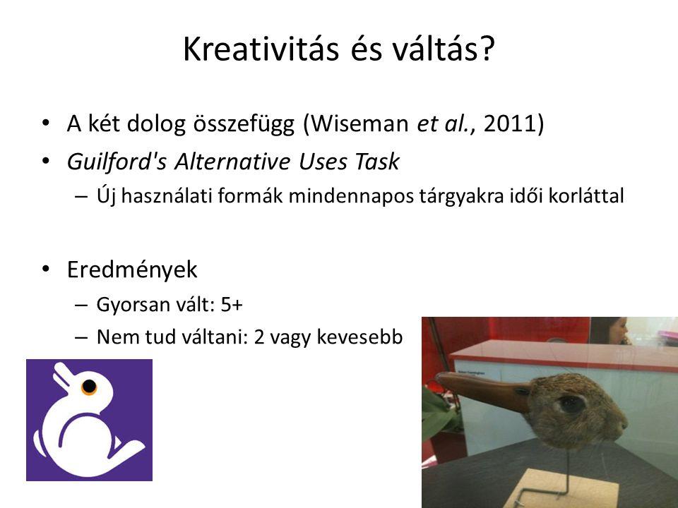 Kreativitás és váltás? A két dolog összefügg (Wiseman et al., 2011) Guilford's Alternative Uses Task – Új használati formák mindennapos tárgyakra idői
