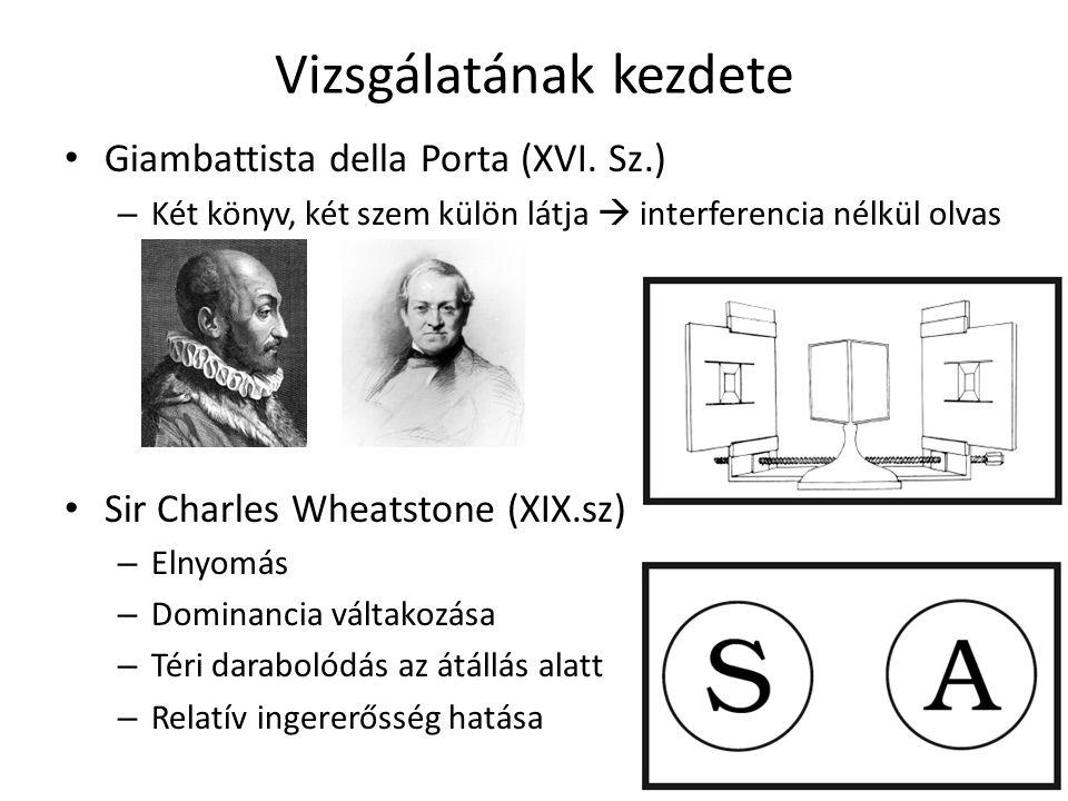 Vizsgálatának kezdete Giambattista della Porta (XVI. Sz.) – Két könyv, két szem külön látja  interferencia nélkül olvas Sir Charles Wheatstone (XIX.s