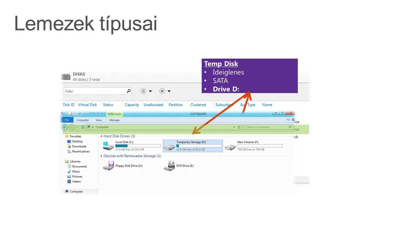 Temp Disk Ideiglenes SATA Drive D: