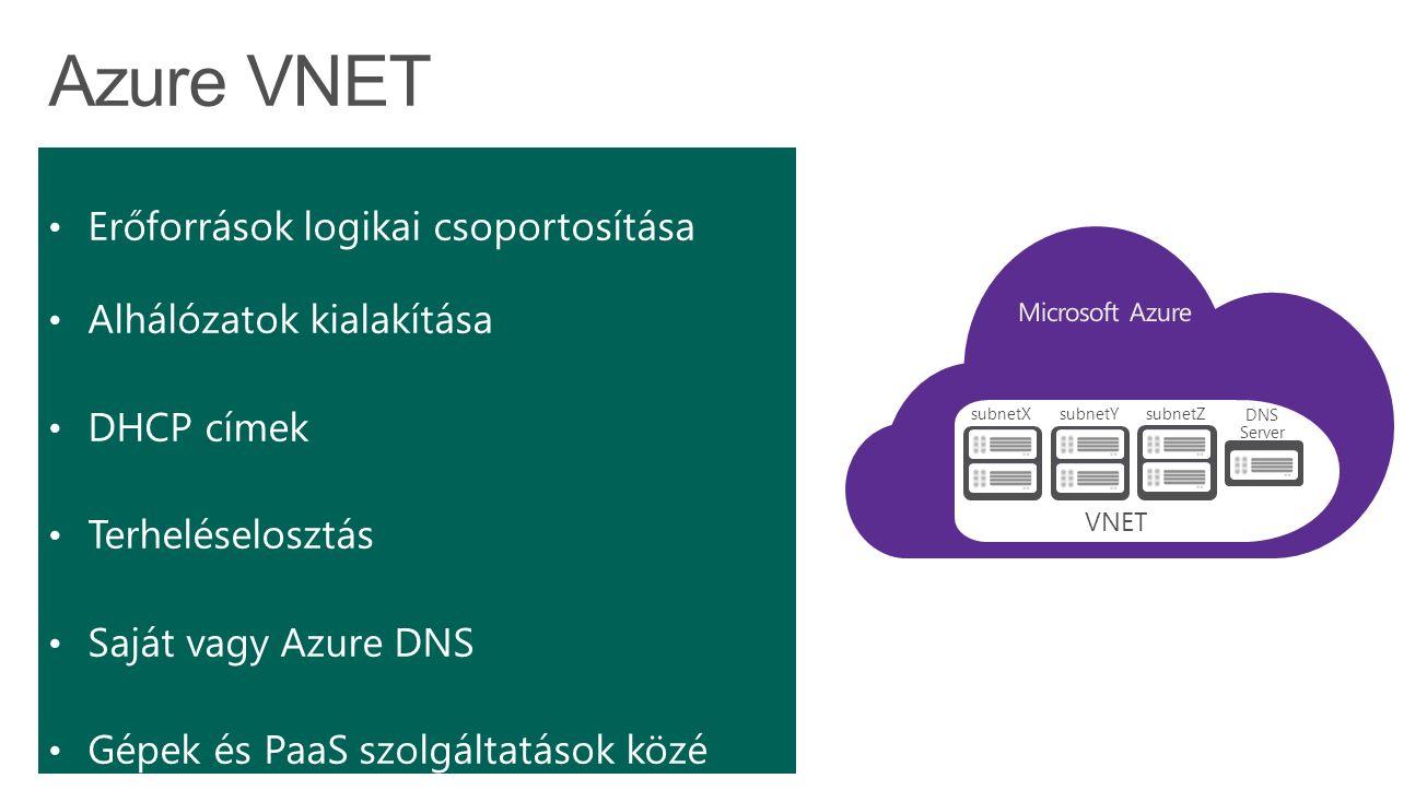 Erőforrások logikai csoportosítása Alhálózatok kialakítása DHCP címek Terheléselosztás Saját vagy Azure DNS Gépek és PaaS szolgáltatások közé VNET sub