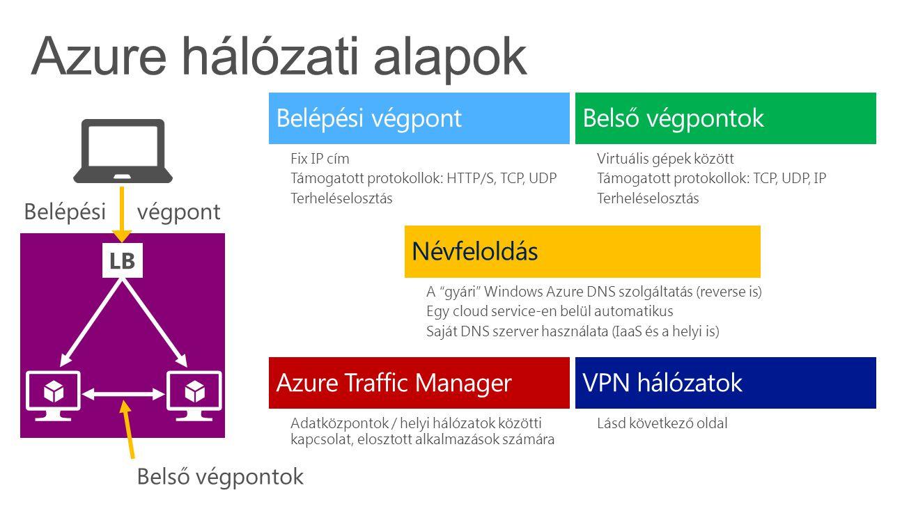 """Fix IP cím Támogatott protokollok: HTTP/S, TCP, UDP Terheléselosztás Belépési végpont A """"gyári"""" Windows Azure DNS szolgáltatás (reverse is) Egy cloud"""