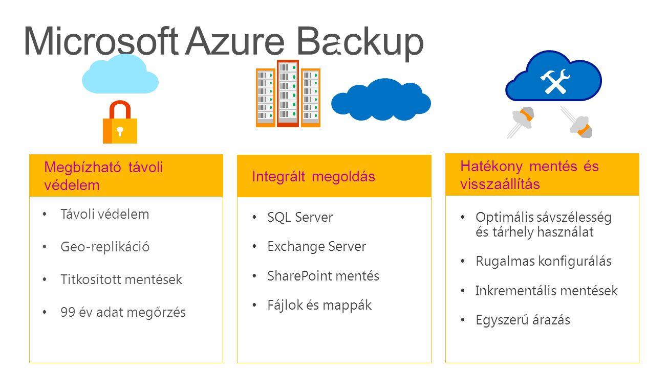 Megbízható távoli védelem SQL Server Exchange Server SharePoint mentés Fájlok és mappák Integrált megoldás Optimális sávszélesség és tárhely használat