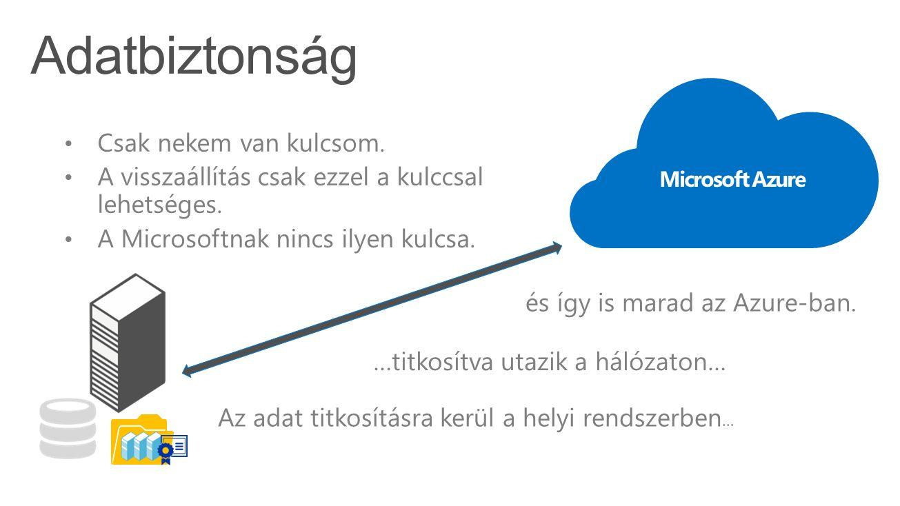 Adatbiztonság Csak nekem van kulcsom. A visszaállítás csak ezzel a kulccsal lehetséges. A Microsoftnak nincs ilyen kulcsa. …titkosítva utazik a hálóza