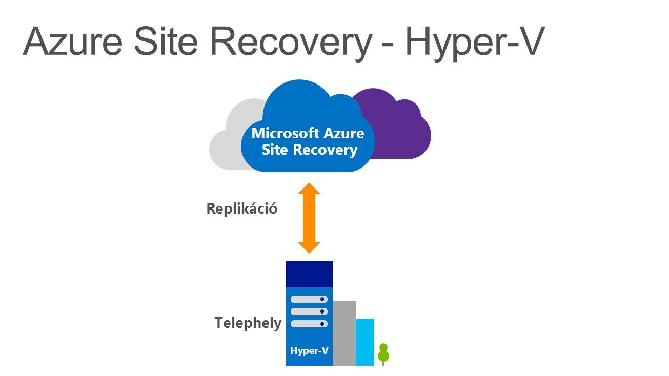 Replikáció Microsoft Azure Site Recovery Telephely Hyper-V