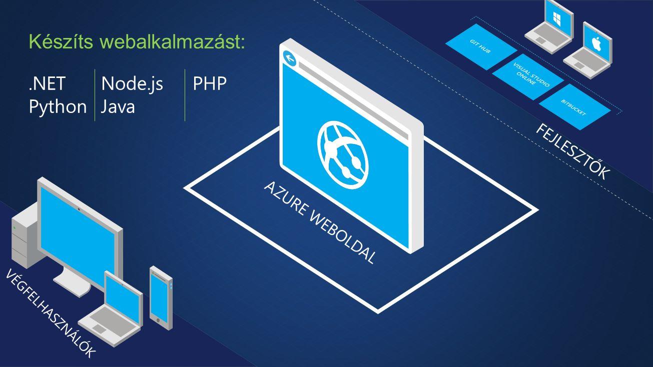 .NET Python Készíts webalkalmazást: Node.js Java PHP VÉGFELHASZNÁLÓK AZURE WEBOLDAL FEJLESZTŐK