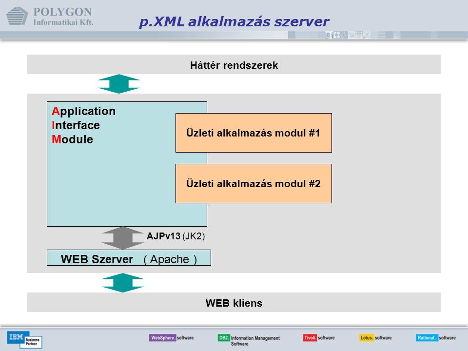 Háttér rendszerek WEB kliens WEB Szerver ( Apache ) Application Interface Module Üzleti alkalmazás modul #1 Üzleti alkalmazás modul #2 p.XML alkalmazás szerver AJPv13 (JK2)