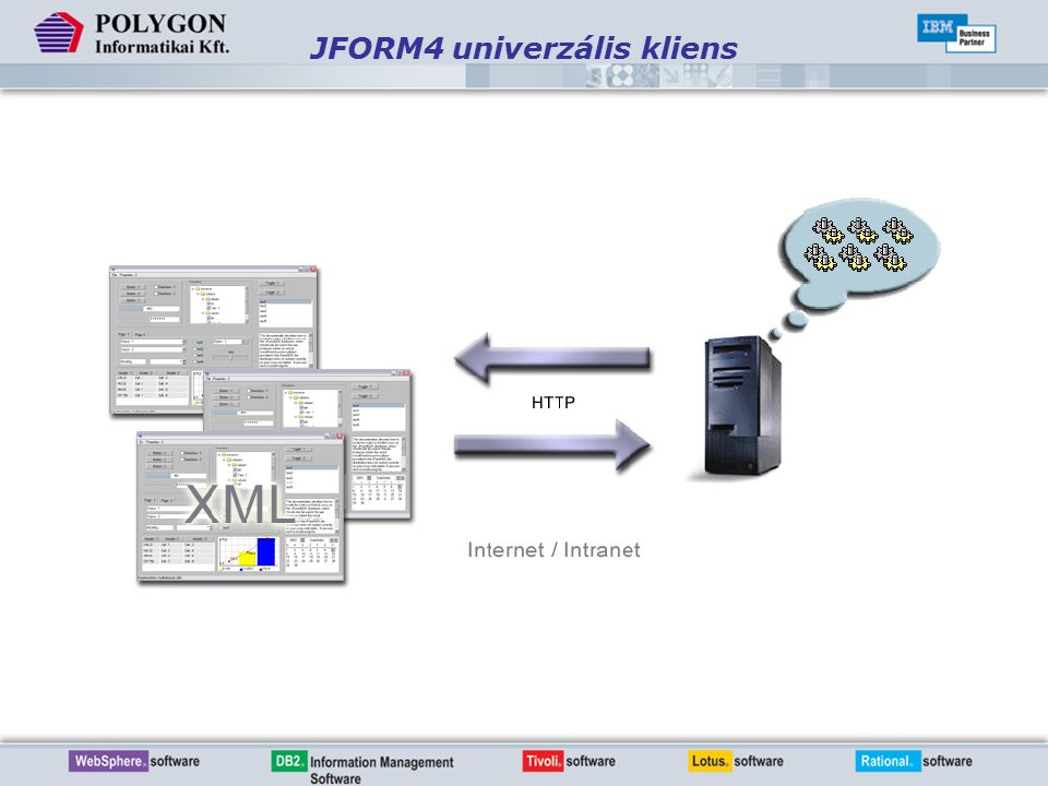 JFORM4 univerzális kliens