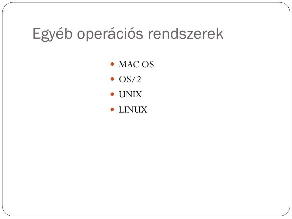 Kapcsolat a felhasználó és a hardver között Hardver Operációs rendszer Felhasználói programok BIOS