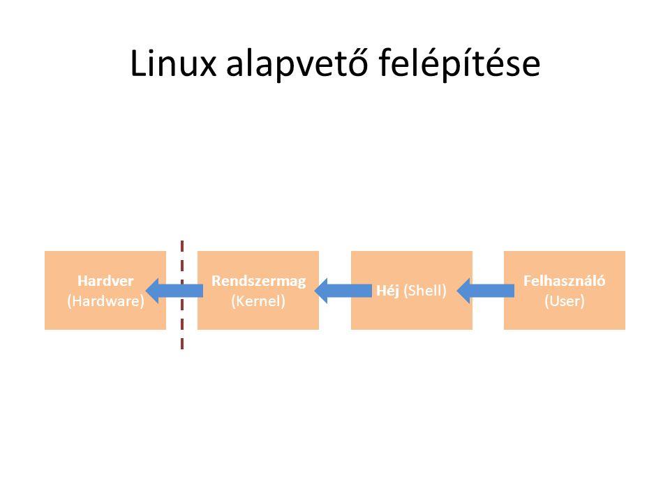 Linux GUI A Linuxok nem tartalmazzák a GUI-t a rendszermagba ágyazva, hanem felhasználói szintű programokra bízza annak megvalósítását.