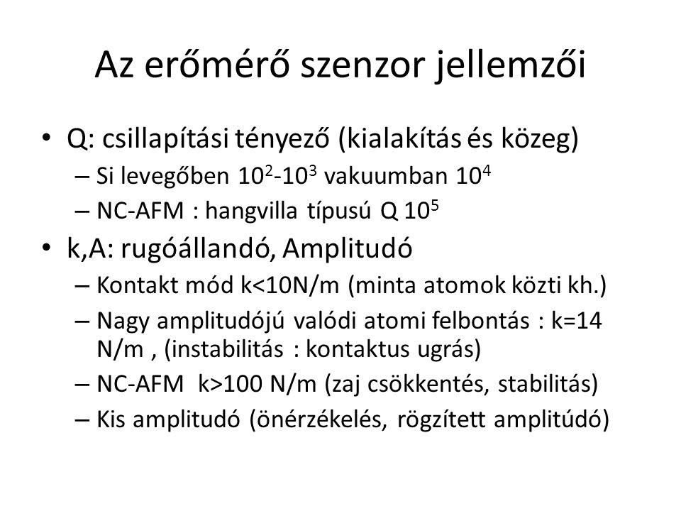 Az erőmérő szenzor jellemzői Q: csillapítási tényező (kialakítás és közeg) – Si levegőben 10 2 -10 3 vakuumban 10 4 – NC-AFM : hangvilla típusú Q 10 5 k,A: rugóállandó, Amplitudó – Kontakt mód k<10N/m (minta atomok közti kh.) – Nagy amplitudójú valódi atomi felbontás : k=14 N/m, (instabilitás : kontaktus ugrás) – NC-AFM k>100 N/m (zaj csökkentés, stabilitás) – Kis amplitudó (önérzékelés, rögzített amplitúdó)