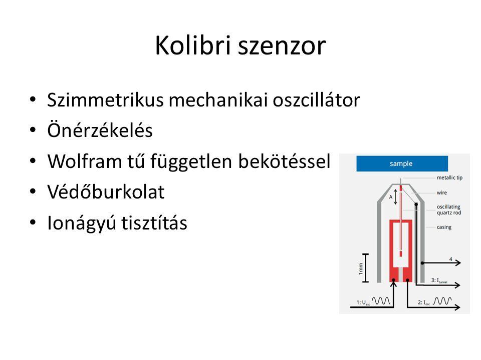 Kolibri szenzor Szimmetrikus mechanikai oszcillátor Önérzékelés Wolfram tű független bekötéssel Védőburkolat Ionágyú tisztítás