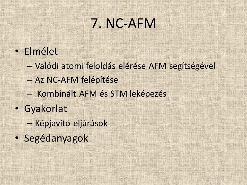 Valódi atomi feloldás elérése AFM segítségével