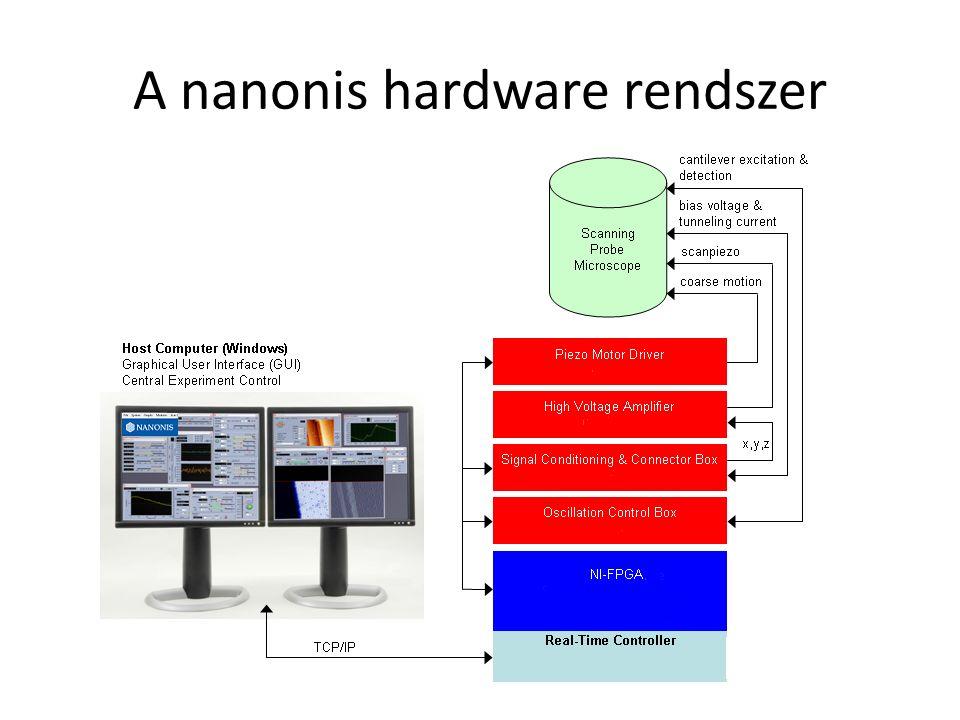 A nanonis hardware rendszer