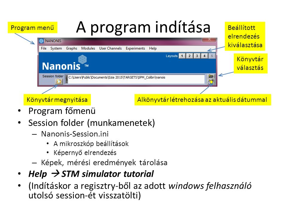 A program indítása Program főmenü Session folder (munkamenetek) – Nanonis-Session.ini A mikroszkóp beállítások Képernyő elrendezés – Képek, mérési ere