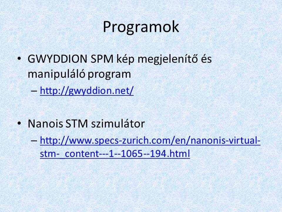 Programok GWYDDION SPM kép megjelenítő és manipuláló program – http://gwyddion.net/ http://gwyddion.net/ Nanois STM szimulátor – http://www.specs-zurich.com/en/nanonis-virtual- stm-_content---1--1065--194.html http://www.specs-zurich.com/en/nanonis-virtual- stm-_content---1--1065--194.html