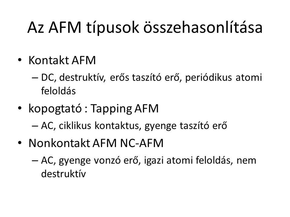 Az AFM típusok összehasonlítása Kontakt AFM – DC, destruktív, erős taszító erő, periódikus atomi feloldás kopogtató : Tapping AFM – AC, ciklikus kontaktus, gyenge taszító erő Nonkontakt AFM NC-AFM – AC, gyenge vonzó erő, igazi atomi feloldás, nem destruktív