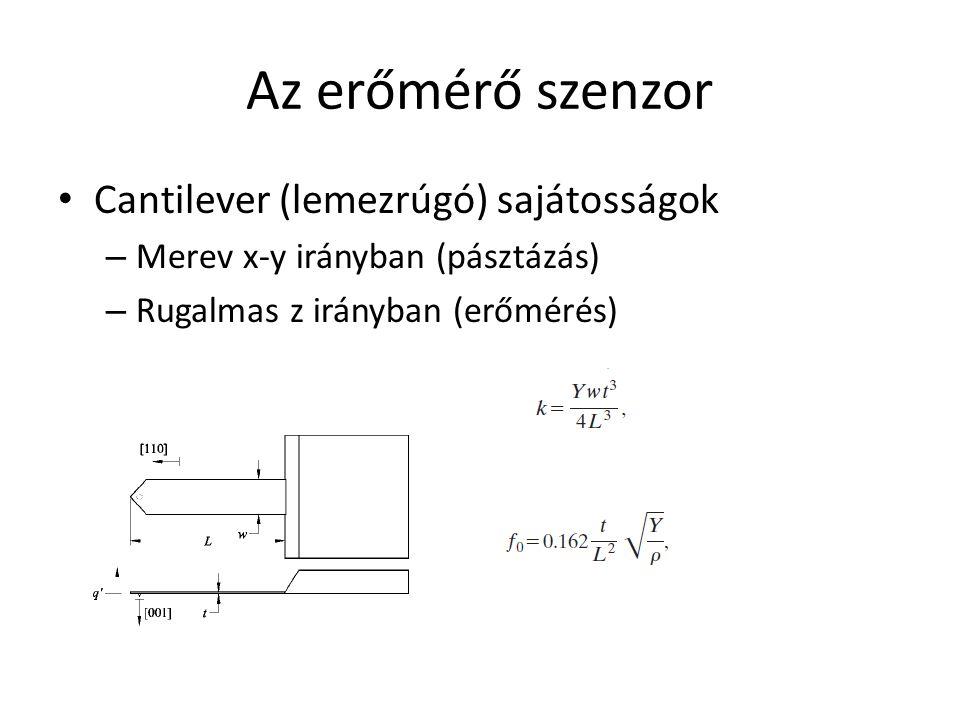 Az erőmérő szenzor Cantilever (lemezrúgó) sajátosságok – Merev x-y irányban (pásztázás) – Rugalmas z irányban (erőmérés)