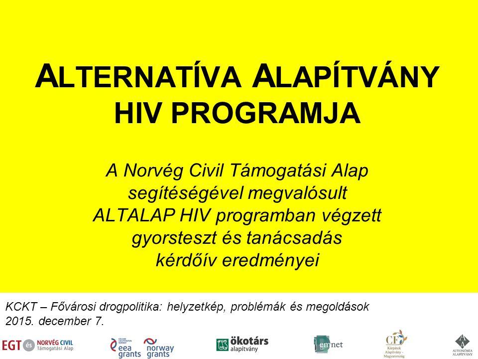 A LTERNATÍVA A LAPÍTVÁNY HIV PROGRAMJA A Norvég Civil Támogatási Alap segítéségével megvalósult ALTALAP HIV programban végzett gyorsteszt és tanácsadás kérdőív eredményei KCKT – Fővárosi drogpolitika: helyzetkép, problémák és megoldások 2015.
