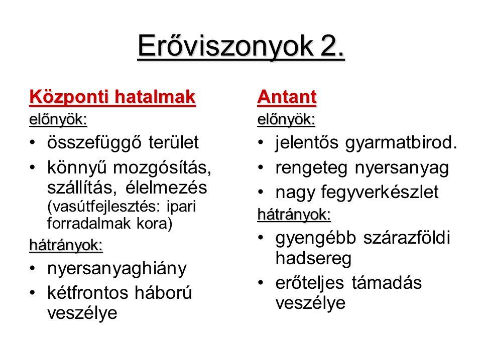 Erőviszonyok 2.