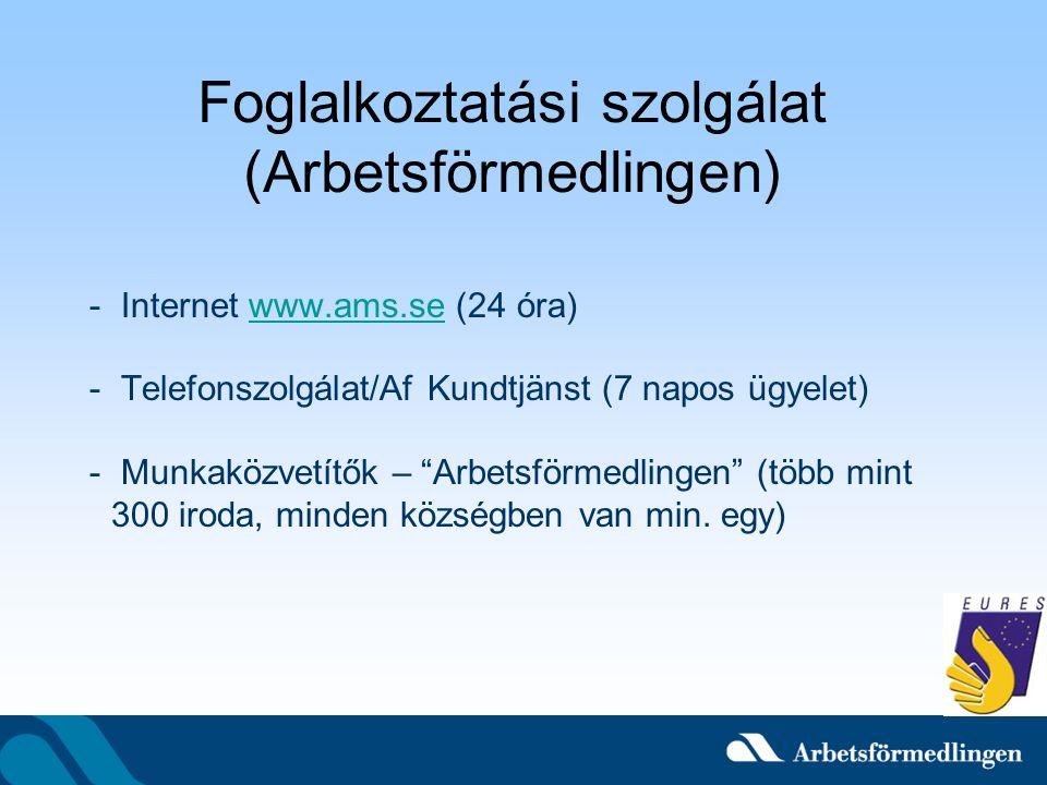 Foglalkoztatási szolgálat (Arbetsförmedlingen) - Internet www.ams.se (24 óra)www.ams.se - Telefonszolgálat/Af Kundtjänst (7 napos ügyelet) - Munkaközvetítők – Arbetsförmedlingen (több mint 300 iroda, minden községben van min.