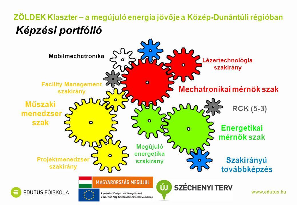 Mechatronikai mérnök szak Lézertechnológia szakirány Mobilmechatronika Műszaki menedzser szak Facility Management szakirány Projektmenedzser szakirány Energetikai mérnök szak Megújuló energetika szakirány Szakirányú továbbképzés RCK (5-3) ZÖLDEK Klaszter – a megújuló energia jövője a Közép-Dunántúli régióban Képzési portfólió