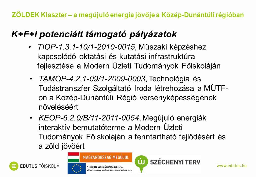TIOP-1.3.1-10/1-2010-0015, Műszaki képzéshez kapcsolódó oktatási és kutatási infrastruktúra fejlesztése a Modern Üzleti Tudományok Főiskoláján ZÖLDEK Klaszter – a megújuló energia jövője a Közép-Dunántúli régióban K+F+I potenciált támogató pályázatok TAMOP-4.2.1-09/1-2009-0003, Technológia és Tudástranszfer Szolgáltató Iroda létrehozása a MÜTF- ön a Közép-Dunántúli Régió versenyképességének növeléséért KEOP-6.2.0/B/11-2011-0054, Megújuló energiák interaktív bemutatóterme a Modern Üzleti Tudományok Főiskoláján a fenntartható fejlődésért és a zöld jövöért