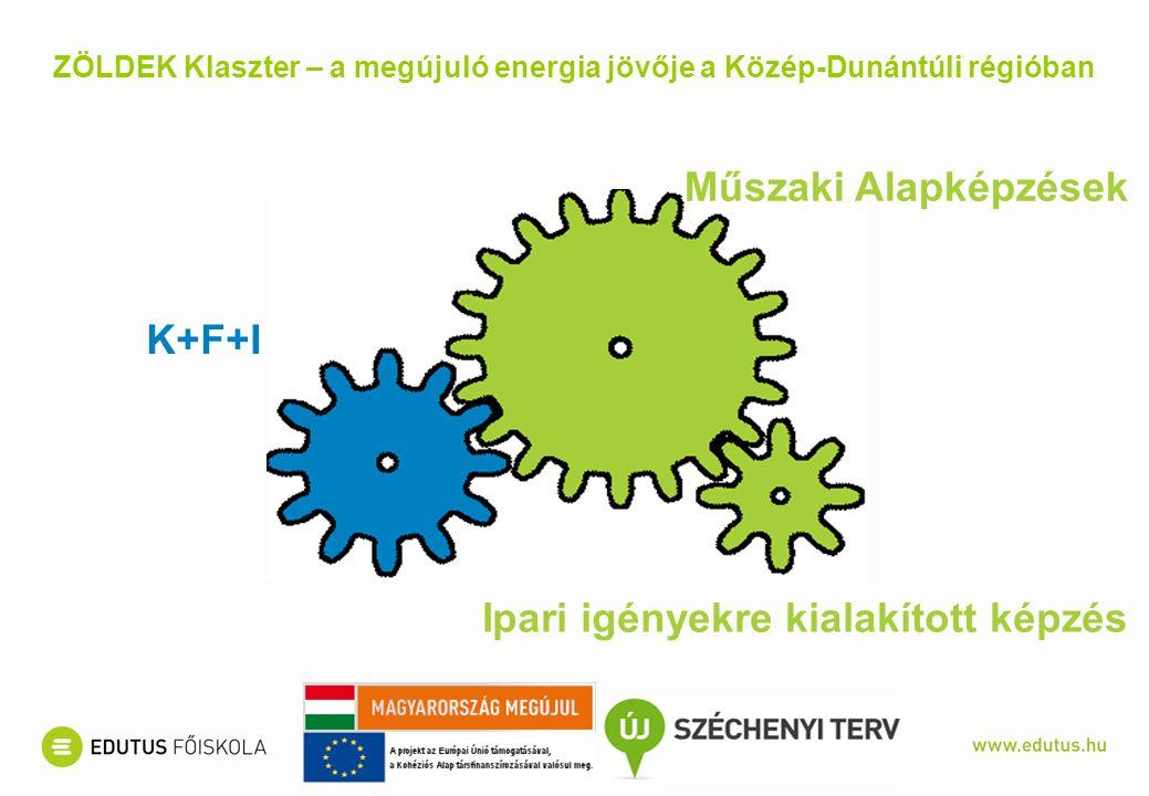 Műszaki Alapképzések Ipari igényekre kialakított képzés K+F+I ZÖLDEK Klaszter – a megújuló energia jövője a Közép-Dunántúli régióban