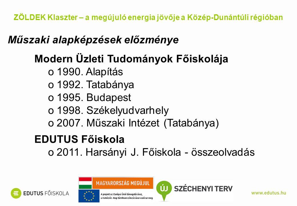 Műszaki alapképzések előzménye Modern Üzleti Tudományok Főiskolája o1990. Alapítás o1992. Tatabánya o1995. Budapest o1998. Székelyudvarhely o2007. Műs