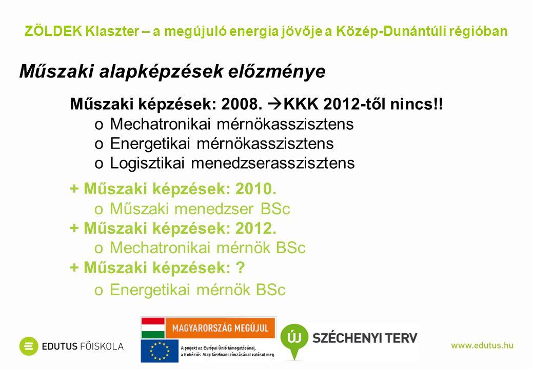 + Műszaki képzések: 2010. oMűszaki menedzser BSc + Műszaki képzések: 2012. oMechatronikai mérnök BSc + Műszaki képzések: ? oEnergetikai mérnök BSc ZÖL