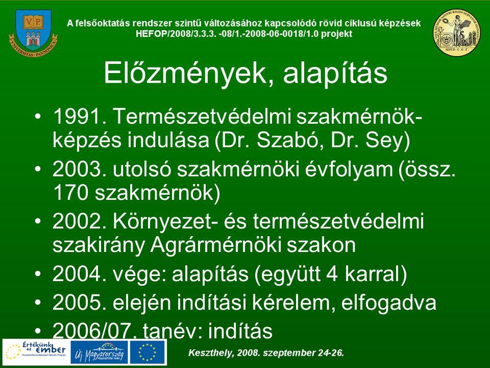 Előzmények, alapítás 1991. Természetvédelmi szakmérnök- képzés indulása (Dr. Szabó, Dr. Sey) 2003. utolsó szakmérnöki évfolyam (össz. 170 szakmérnök)