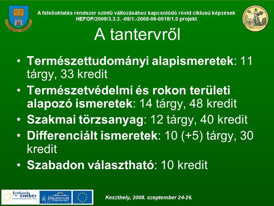 A tantervről Természettudományi alapismeretek: 11 tárgy, 33 kredit Természetvédelmi és rokon területi alapozó ismeretek: 14 tárgy, 48 kredit Szakmai t