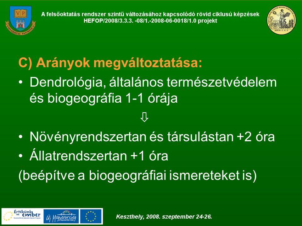 C) Arányok megváltoztatása: Dendrológia, általános természetvédelem és biogeográfia 1-1 órája  Növényrendszertan és társulástan +2 óra Állatrendszert