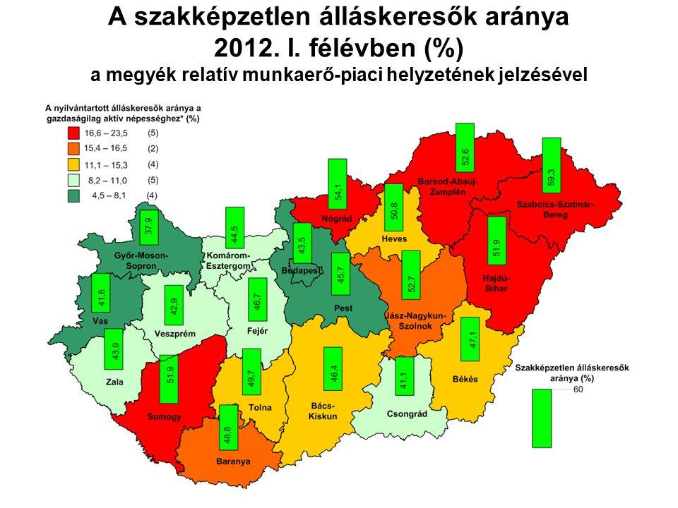 A szakképzetlen álláskeresők aránya 2012. I.