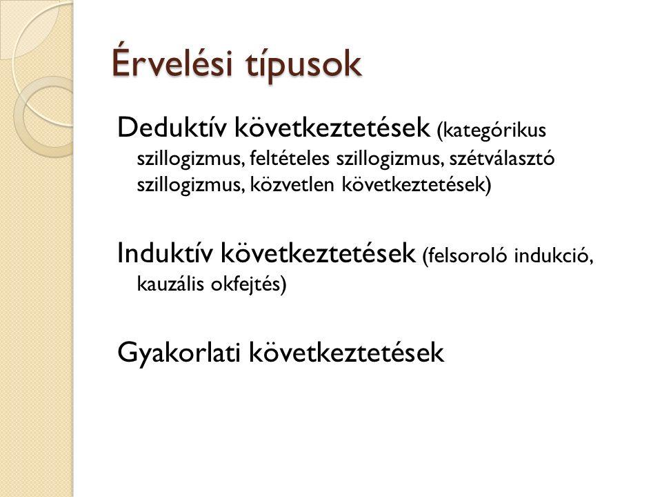 Érvelési típusok Deduktív következtetések (kategórikus szillogizmus, feltételes szillogizmus, szétválasztó szillogizmus, közvetlen következtetések) Induktív következtetések (felsoroló indukció, kauzális okfejtés) Gyakorlati következtetések