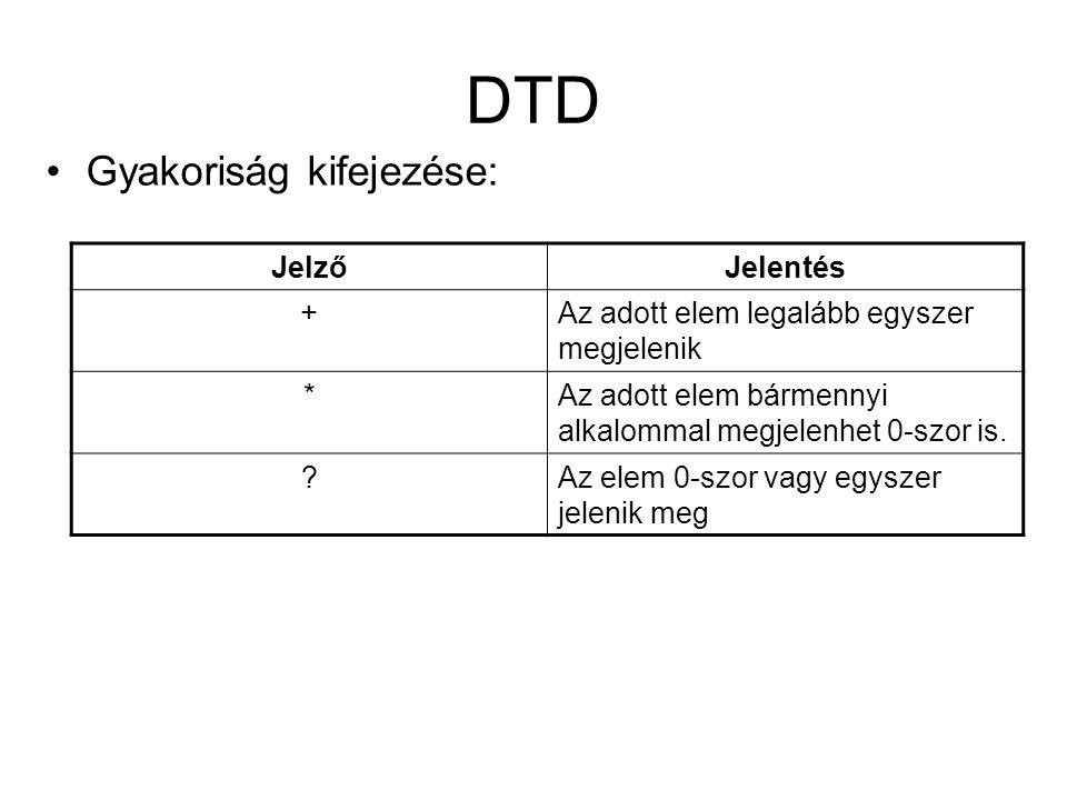 DTD Gyakoriság kifejezése: JelzőJelentés +Az adott elem legalább egyszer megjelenik *Az adott elem bármennyi alkalommal megjelenhet 0-szor is.