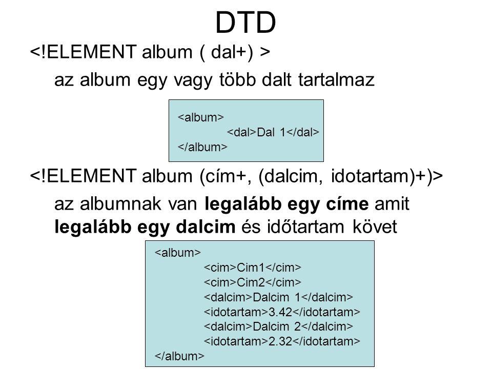 DTD az album egy vagy több dalt tartalmaz az albumnak van legalább egy címe amit legalább egy dalcim és időtartam követ Dal 1 Cim1 Cim2 Dalcim 1 3.42 Dalcim 2 2.32
